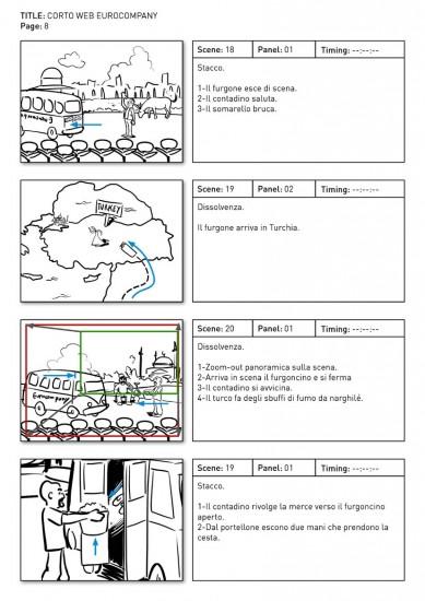 Storyboard EuroCompany accorciato_Pagina_08