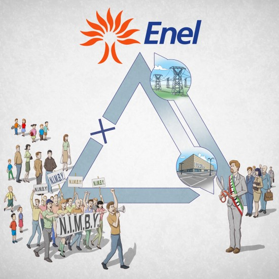 Interactions - ENEL
