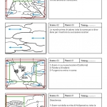 Storyboard EuroCompany Pag 03