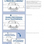 Unione Petrolifera storyboard page 1
